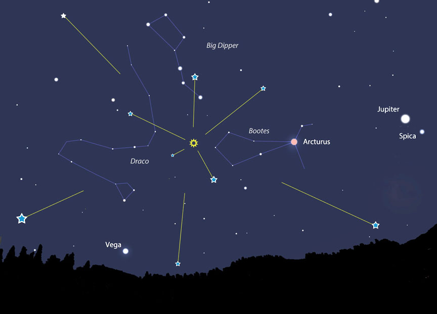 Start the Year With Spark: See the Quadrantid Meteor Shower