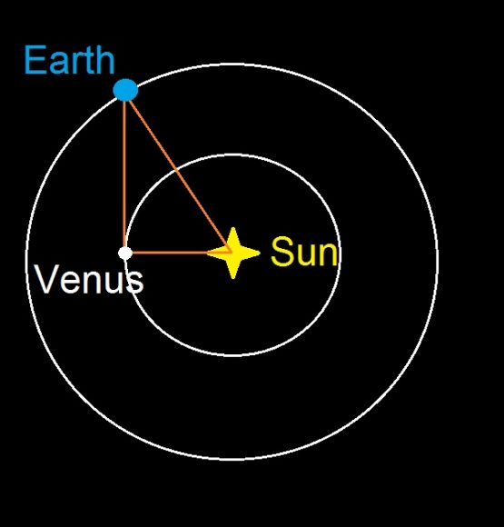 Venus elongation