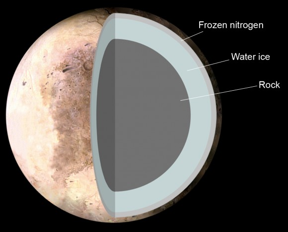 What is the Color of Pluto?