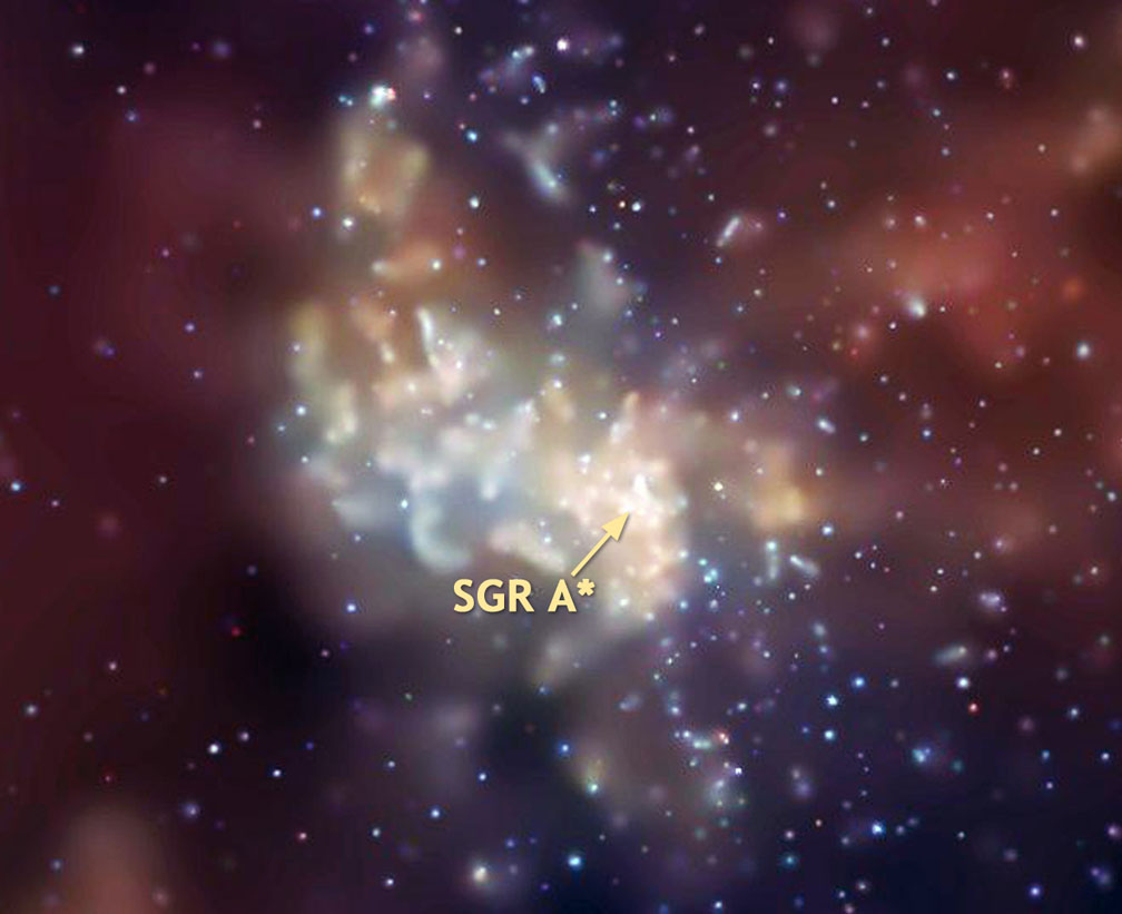Watch Stars Orbit The Milky Way's Supermassive Black Hole