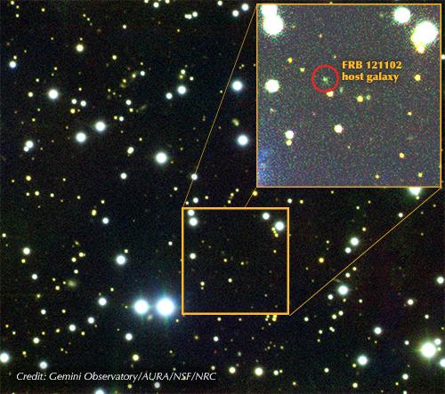 Extraterrestrial Origin Of Fast Radio Burst Phenomenon Confirmed