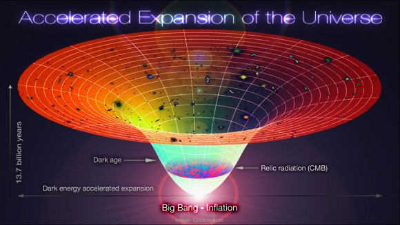 New Explanation for Dark Energy? Tiny Fluctuations of Time and Space