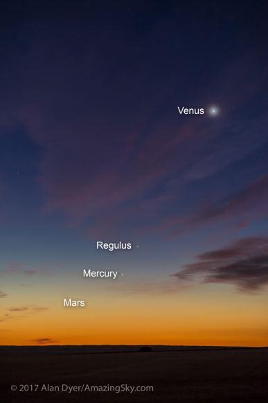 September planets